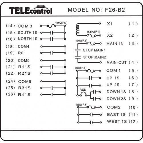 Industri Fjernbetjening  F26