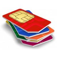 SIM kort